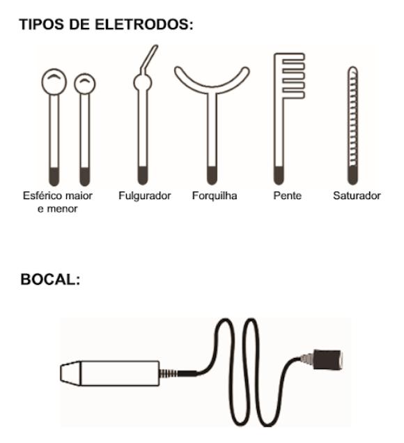 Tratamento eletrodo podologia cachimbo grande